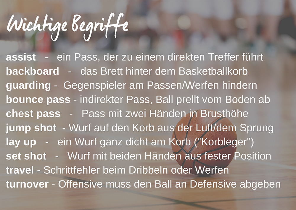 basketball begriffe