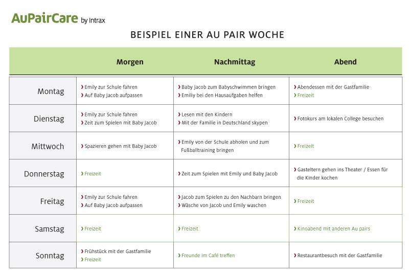 au-pair-usa-wochenarbeitsplan-aufgaben